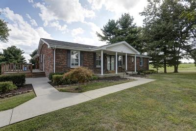 White House Single Family Home Under Contract - Showing: 3556 Cross Plains Road