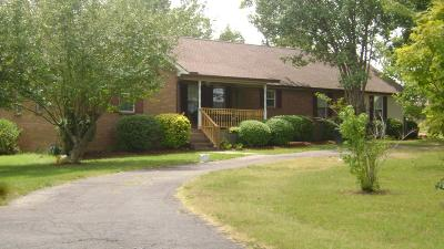 Fairview Multi Family Home For Sale: 7159 Cox Pike