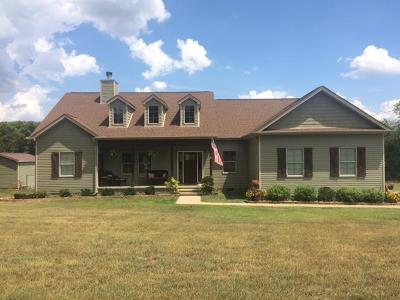 Single Family Home For Sale: 4450 Morgan Rd