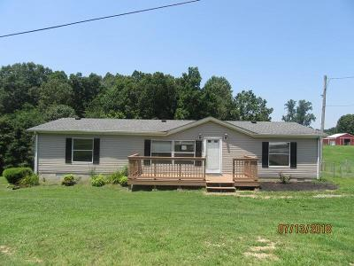 Clarksville Single Family Home Under Contract - Not Showing: 4726 Mickle Ln