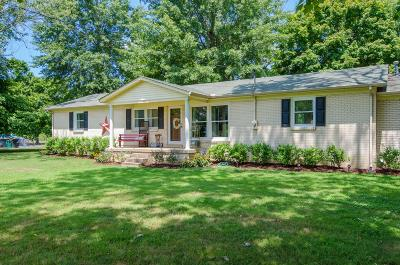 Spring Hill Single Family Home Under Contract - Showing: 519 Chester Ave