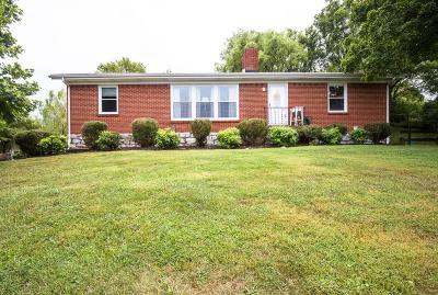 Gallatin Single Family Home Under Contract - Not Showing: 652 Dobbins Pike