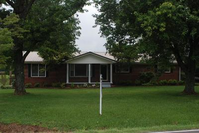 Winchester Single Family Home For Sale: 2727 Old Estill Springs Rd