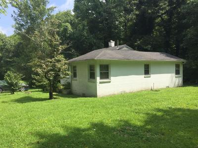 Tracy City Single Family Home Under Contract - Not Showing: 356 10th St