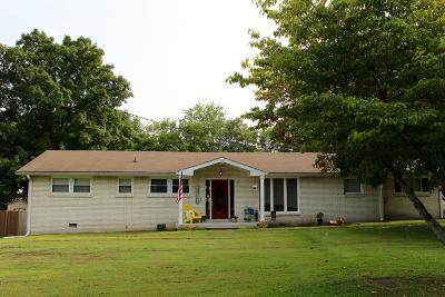 Hendersonville Single Family Home Under Contract - Showing: 108 Dorris Dr