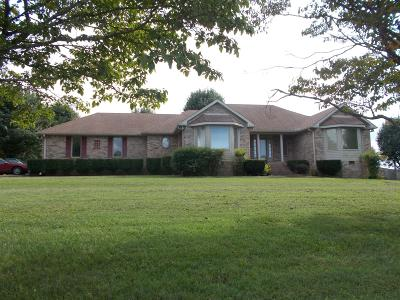 Chapmansboro Single Family Home For Sale: 433 Poplar Ridge Rd