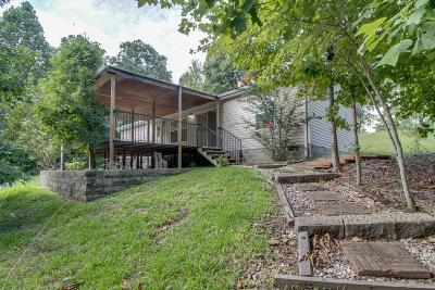 Single Family Home Under Contract - Not Showing: 5800 Dewey Carr Rd