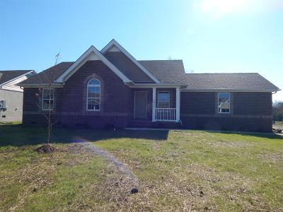 Columbia  Single Family Home Under Contract - Not Showing: 1945 Susan Road