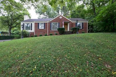 Single Family Home For Sale: 4306 Scenic Dr