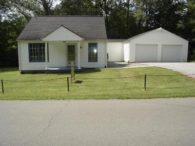 Robertson County Single Family Home Under Contract - Not Showing: 6955 Greenbrier Cemetery Rd