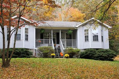 Dickson Single Family Home Under Contract - Showing: 190 Gaskins Rd