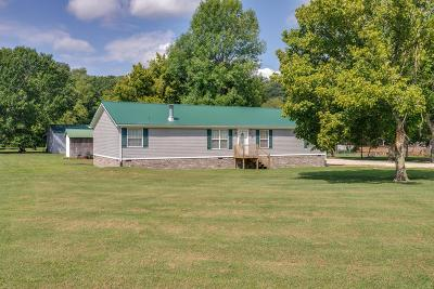 Mount Pleasant Single Family Home For Sale: 1150 Southport Rd