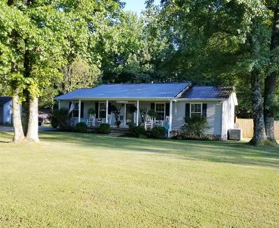 Chapmansboro Single Family Home Under Contract - Showing: 764 Balthrop Rd