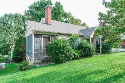 Houston County Single Family Home Under Contract - Showing: 4324 W Main St
