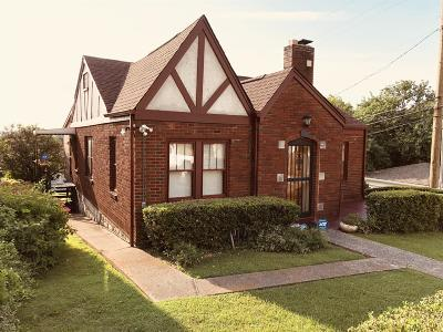 Single Family Home Under Contract - Showing: 2114 Eastwood Ave