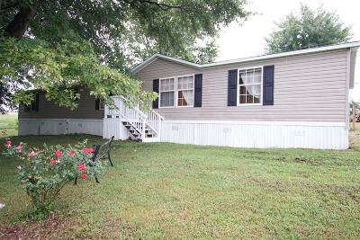 Sumner County Single Family Home For Sale: 860 Clark Hollow Rd