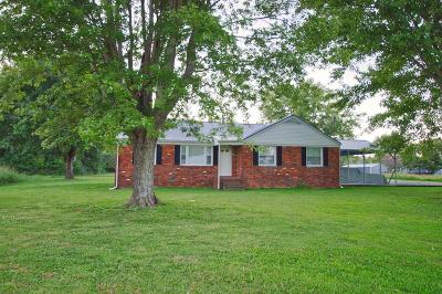 Single Family Home For Sale: 700 Hollow Springs Rd