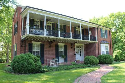 Clarksville Single Family Home For Sale: 190 Porters Bluff Rd