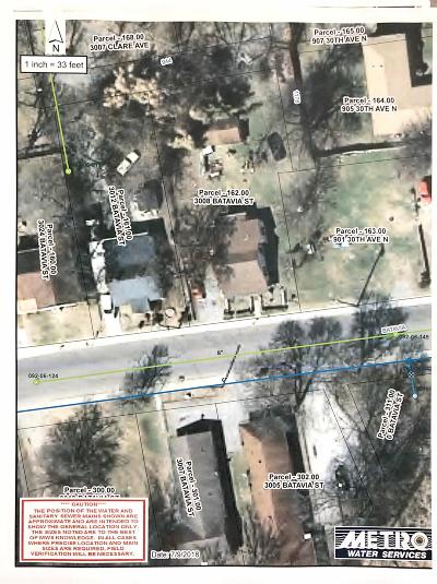 Nashville Residential Lots & Land For Sale: 3008 Batavia St