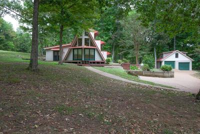 Maury County Single Family Home Under Contract - Showing: 2235 Rock Springs Rd