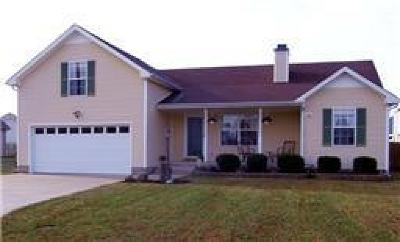 Clarksville TN Single Family Home For Sale: $156,500