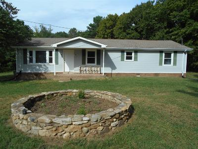 Dickson Single Family Home Under Contract - Showing: 1150 Raney Hill Rd