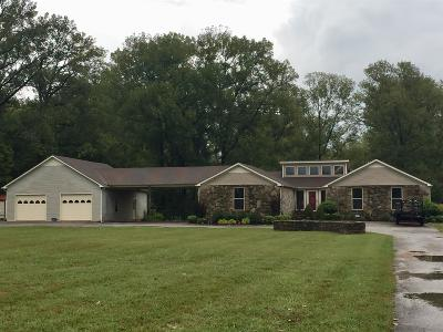 Columbia Single Family Home Under Contract - Not Showing: 634 Still Pond Rd
