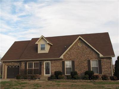 Clarksville Rental For Rent: 3789 Cloverbrook Drive