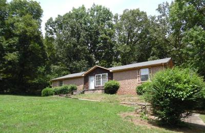 Clarksville Single Family Home For Sale: 249 Dean Rd