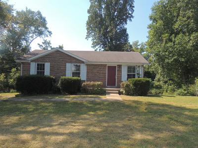 Clarksville Single Family Home For Sale: 251 Old Hopkinsville Hwy