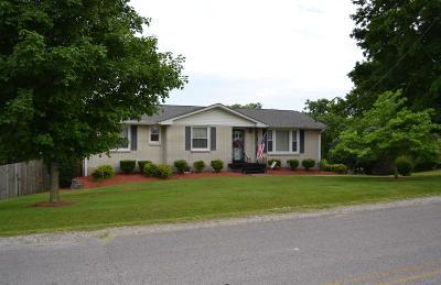Nashville Single Family Home For Sale: 1911 Rosebank Ave