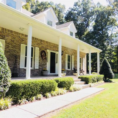 Pleasant View Single Family Home For Sale: 2589 Jack Teasley Rd