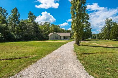 Dickson Single Family Home For Sale: 705 Coon Creek Road