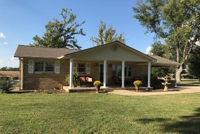 Ethridge Single Family Home For Sale: 781 Ethridge Red Hill Rd