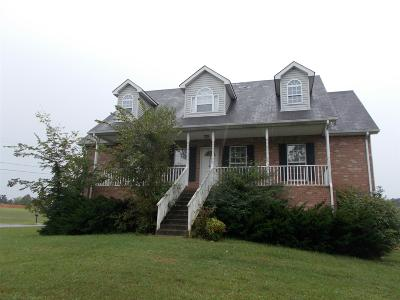 Single Family Home Sold: 3114 Bearwallow Rd