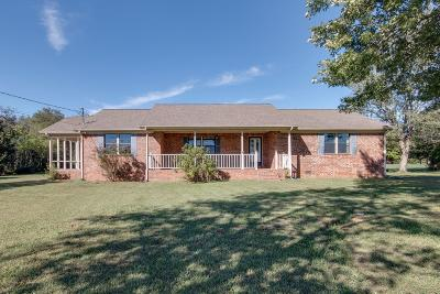 Rockvale Single Family Home Under Contract - Showing: 1120 Kingwood Ln