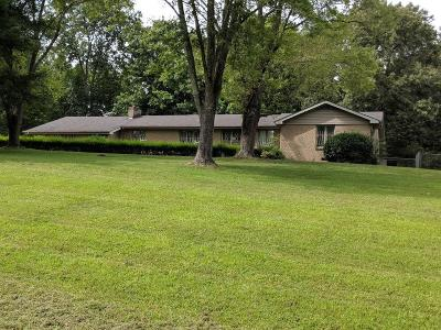 Clarksville Single Family Home Under Contract - Not Showing: 918 Lucy Ln