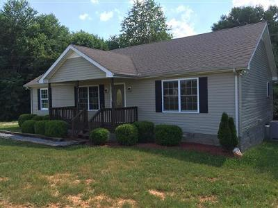 Springfield Single Family Home For Sale: 3893 Green Rd