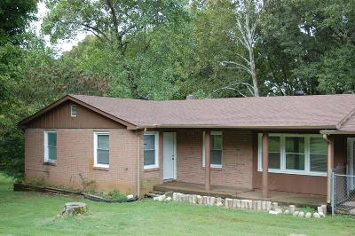 Clarksville Single Family Home For Sale: 1046 Cumberland Heights Rd