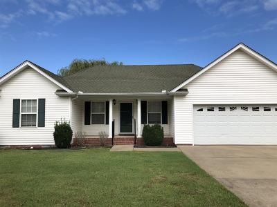 Single Family Home Under Contract - Showing: 2834 Waywood