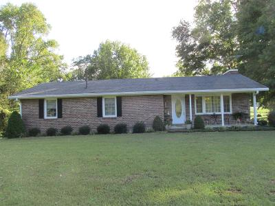 Clarksville Single Family Home For Sale: 5688 Hwy 41a S