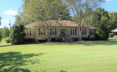 Christian County Single Family Home For Sale: 4999 Riverbend Rd