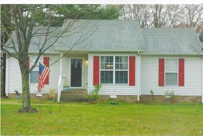 Springfield Single Family Home Under Contract - Showing: 3541 Flewellyn Rd