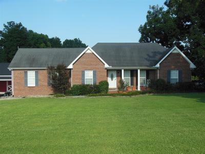 Springfield Single Family Home For Sale: 4347 Airport Rd