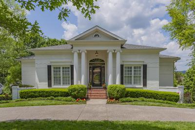 Single Family Home Under Contract - Showing: 613 German Ln
