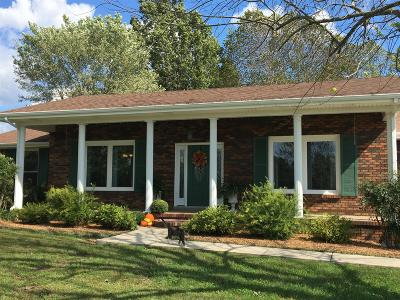 Chapmansboro Single Family Home For Sale: 1037 Spring Creek Road