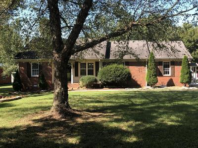 Gallatin Single Family Home For Sale: 532 Hollerman Ln