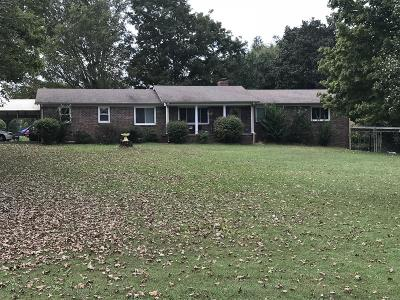 Columbia Single Family Home For Sale: 3546 Campbellsville Pike