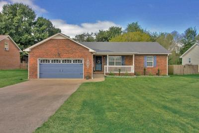 Clarksville TN Single Family Home Under Contract - Not Showing: $166,950