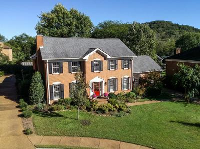 Single Family Home Under Contract - Showing: 708 Burleigh Ct